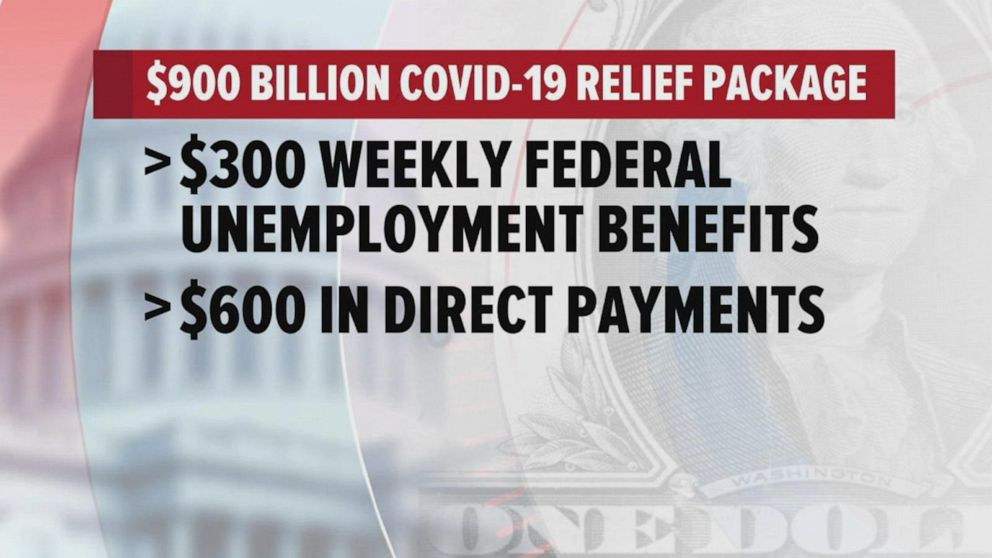 Stimulus Passed – Lawmakers Reach Deal On $900 Billion Dollar Covid-19 Relief Package